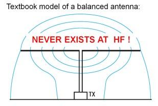 Balanced antenna